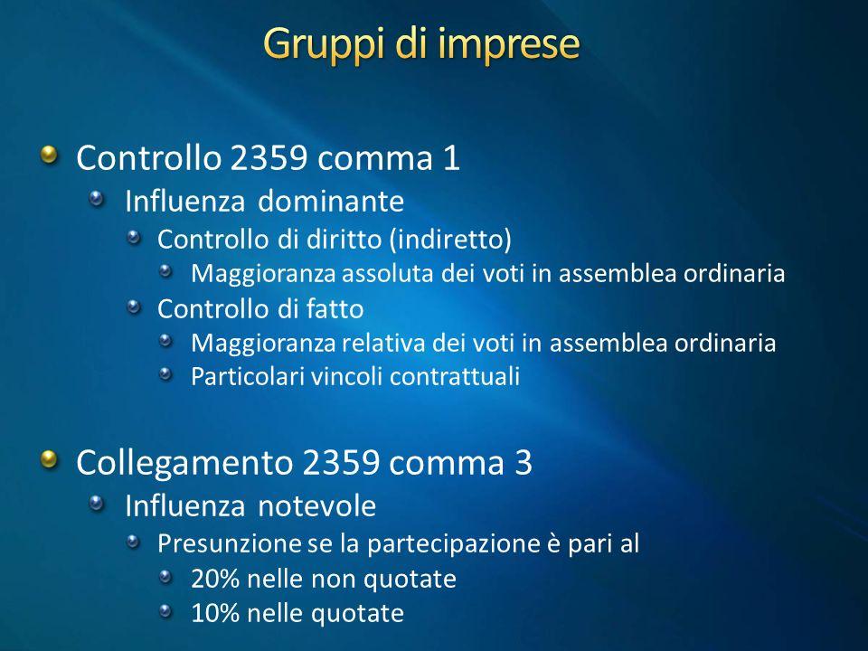 Controllo 2359 comma 1 Influenza dominante Controllo di diritto (indiretto) Maggioranza assoluta dei voti in assemblea ordinaria Controllo di fatto Ma