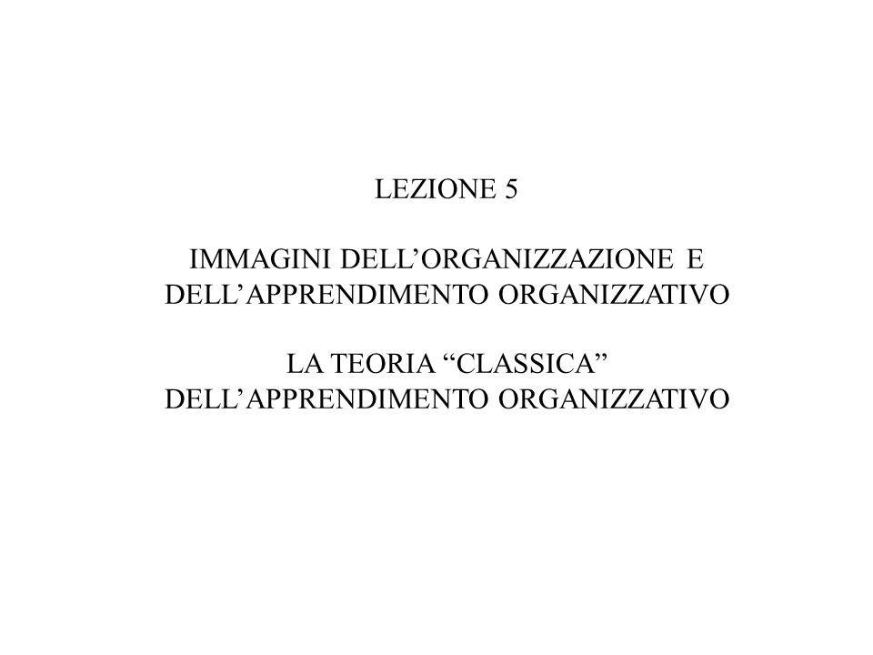 LEZIONE 5 IMMAGINI DELLORGANIZZAZIONE E DELLAPPRENDIMENTO ORGANIZZATIVO LA TEORIA CLASSICA DELLAPPRENDIMENTO ORGANIZZATIVO