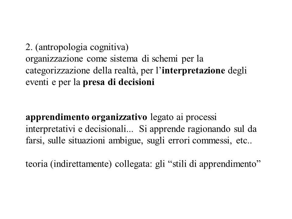 2. (antropologia cognitiva) organizzazione come sistema di schemi per la categorizzazione della realtà, per linterpretazione degli eventi e per la pre