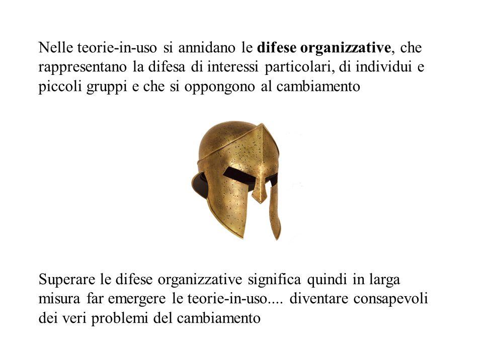 Nelle teorie-in-uso si annidano le difese organizzative, che rappresentano la difesa di interessi particolari, di individui e piccoli gruppi e che si