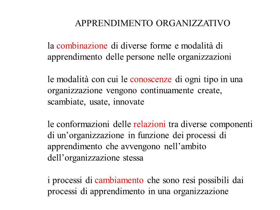 APPRENDIMENTO ORGANIZZATIVO la combinazione di diverse forme e modalità di apprendimento delle persone nelle organizzazioni le modalità con cui le con