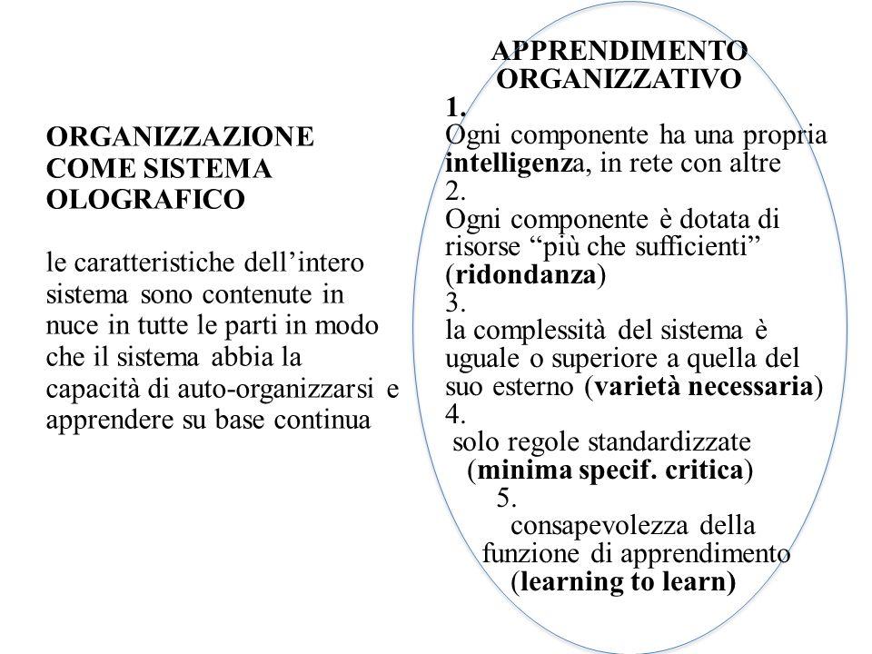 ORGANIZZAZIONE COME SISTEMA OLOGRAFICO le caratteristiche dellintero sistema sono contenute in nuce in tutte le parti in modo che il sistema abbia la