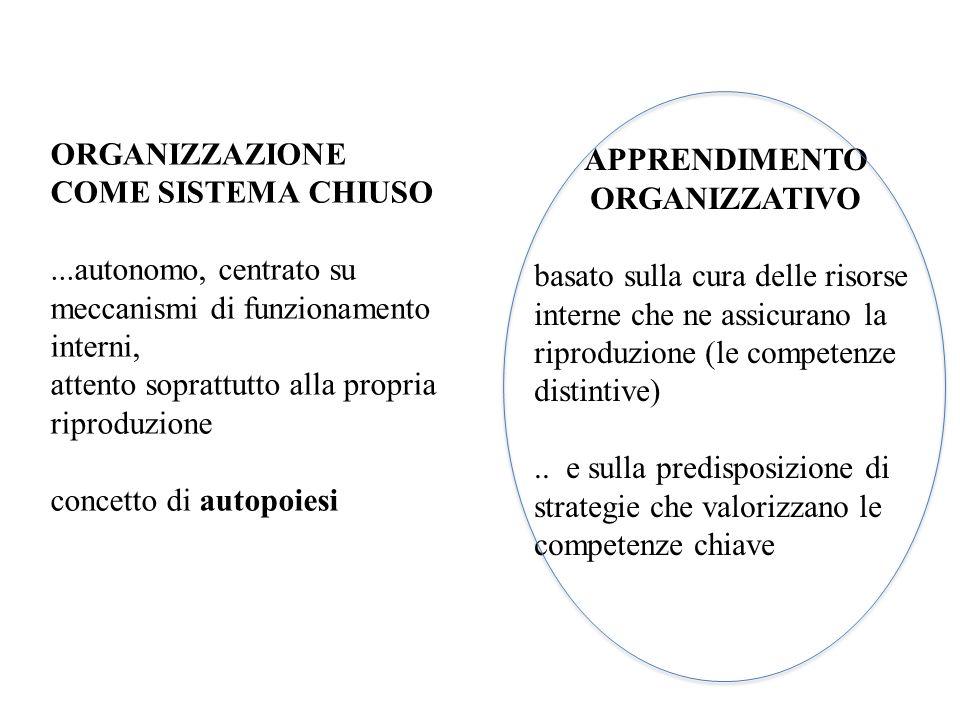 ORGANIZZAZIONE COME SISTEMA CHIUSO...autonomo, centrato su meccanismi di funzionamento interni, attento soprattutto alla propria riproduzione concetto