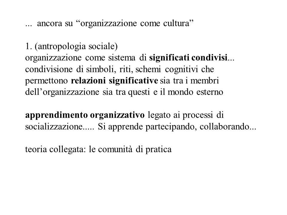 ... ancora su organizzazione come cultura 1. (antropologia sociale) organizzazione come sistema di significati condivisi... condivisione di simboli, r