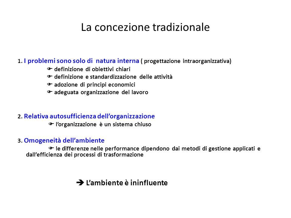 La concezione tradizionale 1. I problemi sono solo di natura interna ( progettazione intraorganizzativa) definizione di obiettivi chiari definizione e