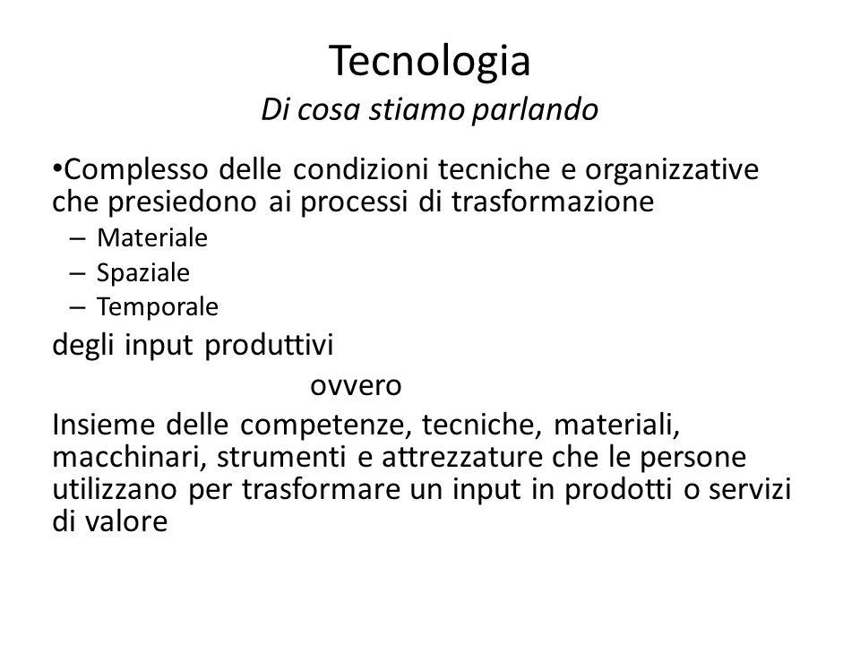 Tecnologia Di cosa stiamo parlando Complesso delle condizioni tecniche e organizzative che presiedono ai processi di trasformazione – Materiale – Spaz