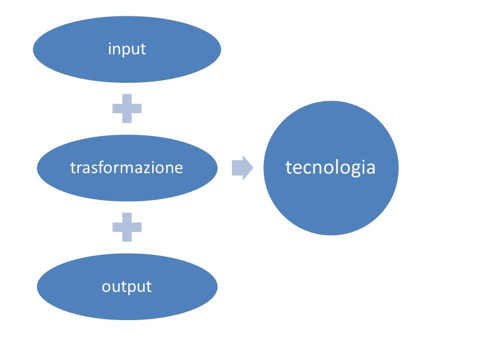 inputtrasformazioneoutput tecnologia