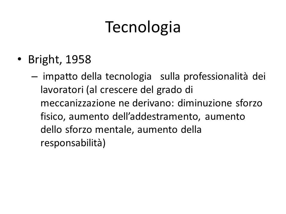 Tecnologia Bright, 1958 – impatto della tecnologia sulla professionalità dei lavoratori (al crescere del grado di meccanizzazione ne derivano: diminuz