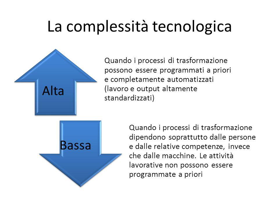 La complessità tecnologica Quando i processi di trasformazione possono essere programmati a priori e completamente automatizzati (lavoro e output alta