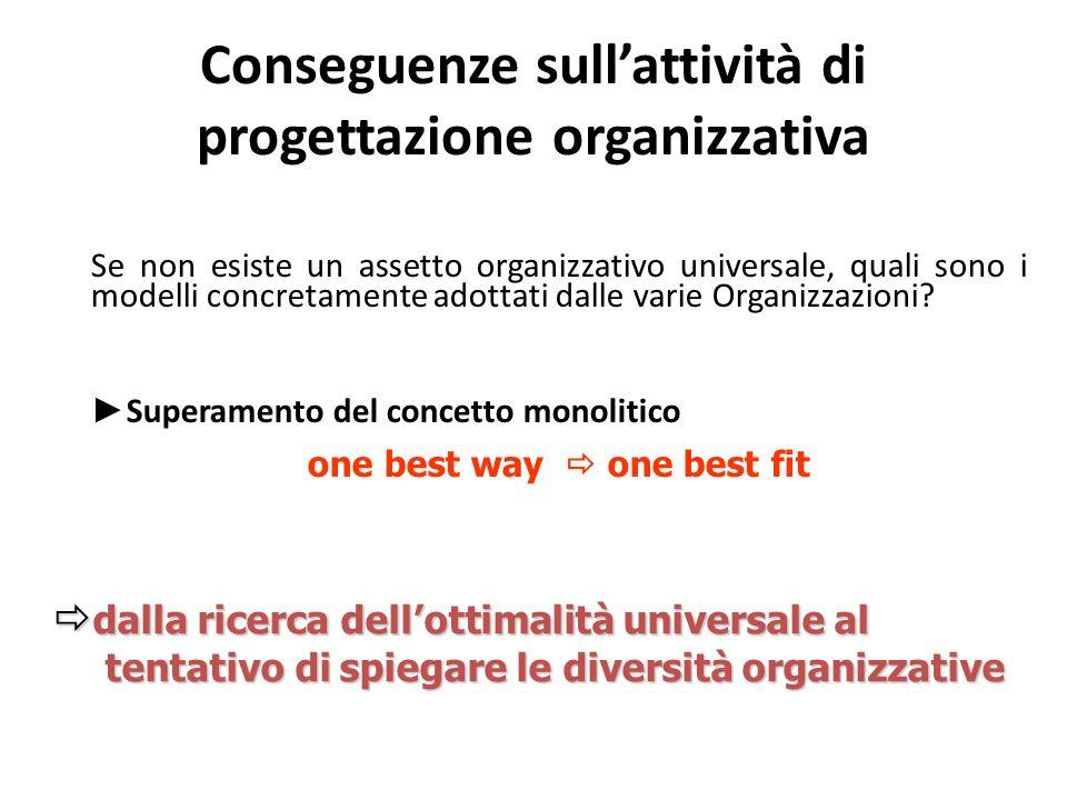 Conseguenze sullattività di progettazione organizzativa Se non esiste un assetto organizzativo universale, quali sono i modelli concretamente adottati