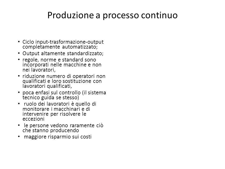 Produzione a processo continuo Ciclo input-trasformazione-output completamente automatizzato; Output altamente standardizzato; regole, norme e standar