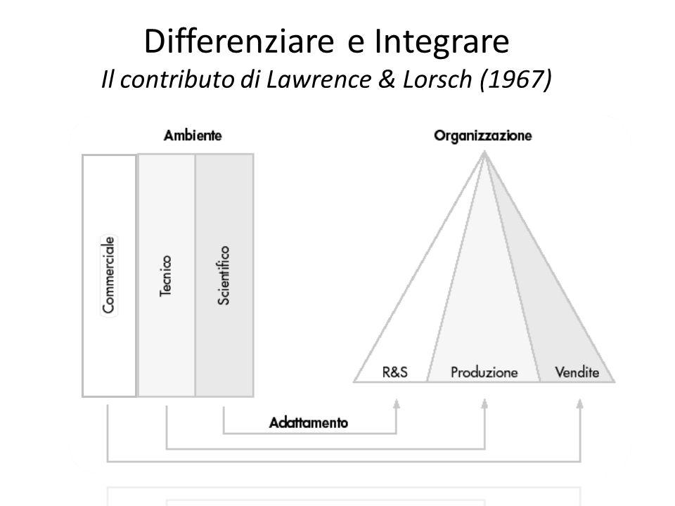 Differenziare e Integrare Il contributo di Lawrence & Lorsch Il grado di certezza ambientale è massimo nel settore tecnico, intermedio in quello commerciale, massimo in quello scientifico Quanto maggiore è lincertezza ambientale, tanto meno formalizzate sono le strutture; Le imprese di maggiore successo erano quelle caratterizzate da una forte differenziazione