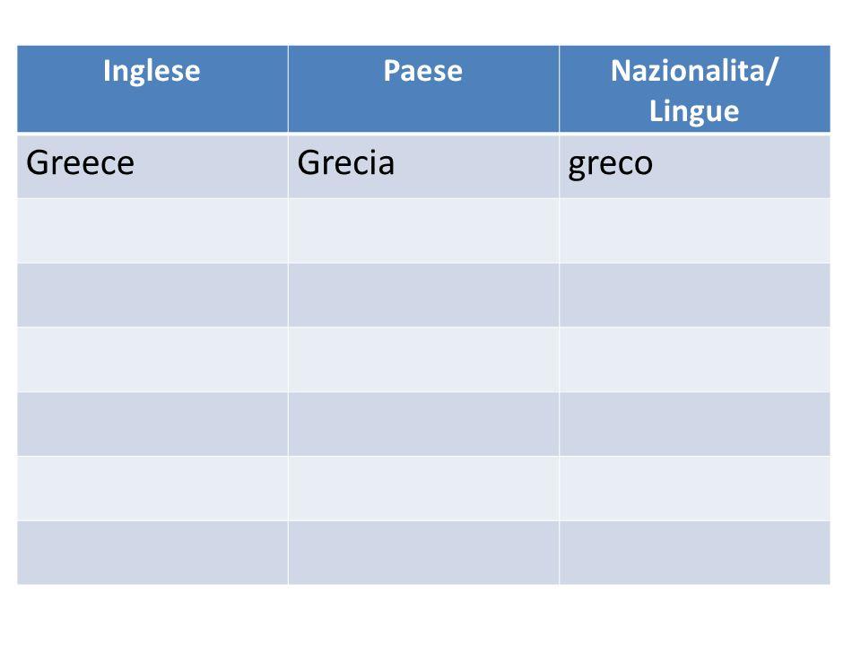 InglesePaeseNazionalita/ Lingue GreeceGreciagreco