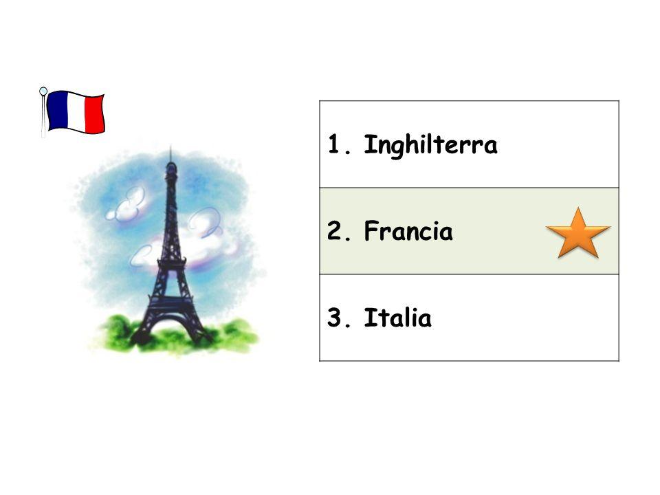 1. Svizzera 2. Spagna 3. Germania