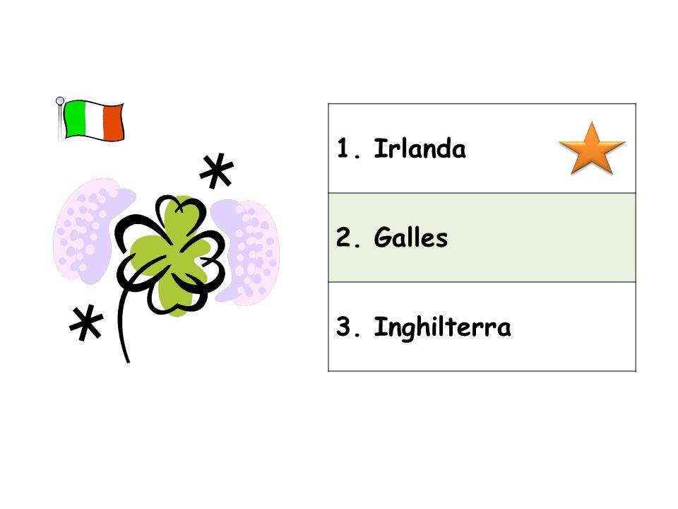 1. Francia 2. Scozia 3. Svizzera