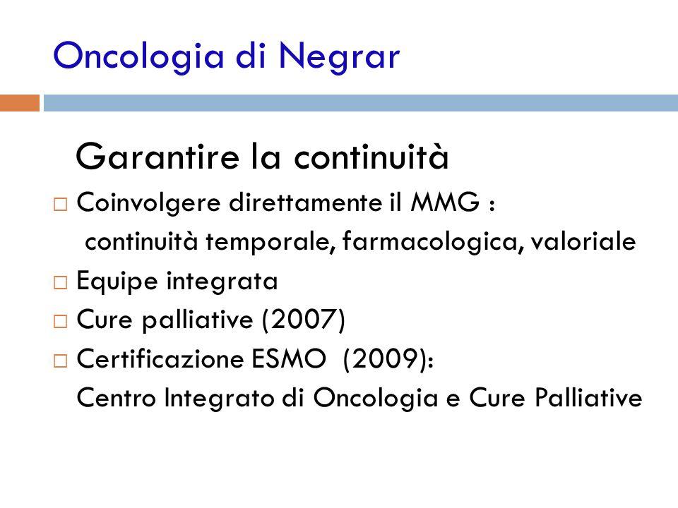 Oncologia di Negrar Garantire la continuità Coinvolgere direttamente il MMG : continuità temporale, farmacologica, valoriale Equipe integrata Cure palliative (2007) Certificazione ESMO (2009): Centro Integrato di Oncologia e Cure Palliative