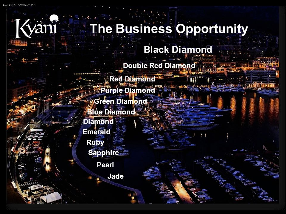 Pre LAUNCH GERMANY 2012 The Business Opportunity Jade Pearl Sapphire Ruby Emerald Diamond Blue Diamond Green Diamond Purple Diamond Red Diamond Double