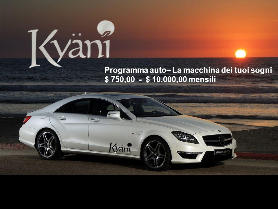 Pre LAUNCH GERMANY 2012 Programma auto– La macchina dei tuoi sogni $ 750,00 - $ 10.000,00 mensili