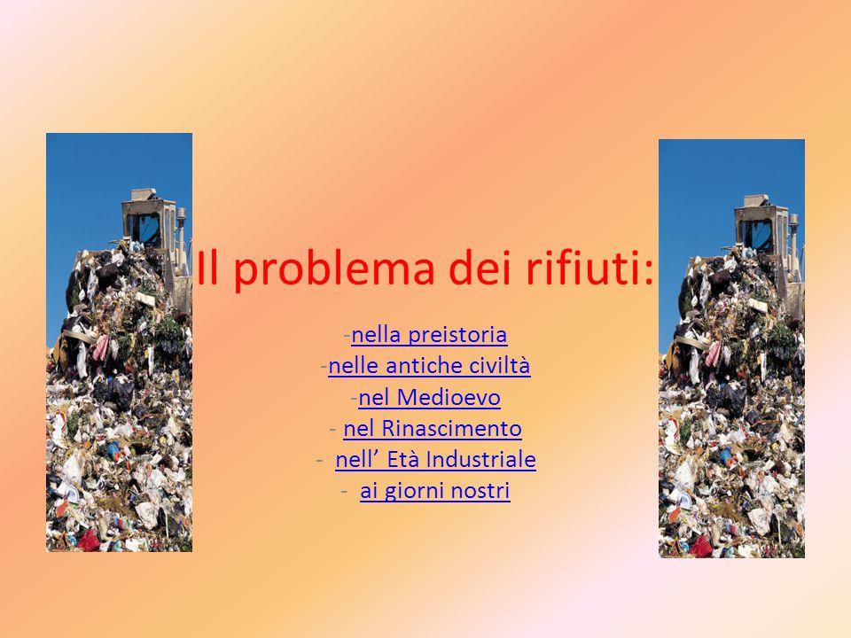Il problema dei rifiuti: -nella preistorianella preistoria -nelle antiche civiltànelle antiche civiltà -nel Medioevonel Medioevo - nel Rinascimentonel