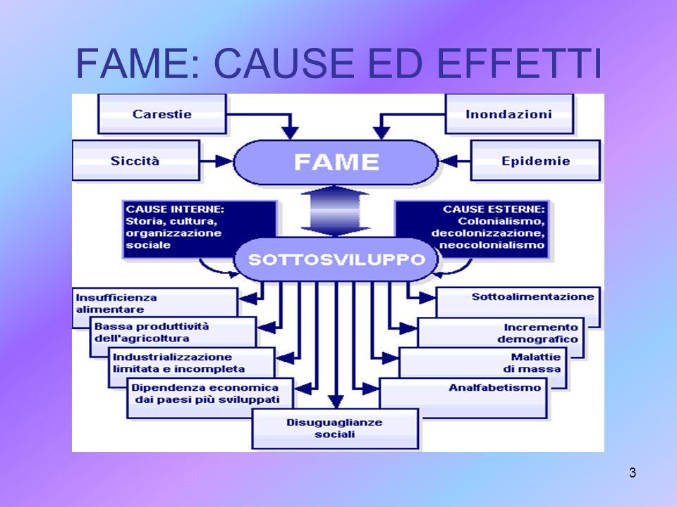 3 FAME: CAUSE ED EFFETTI