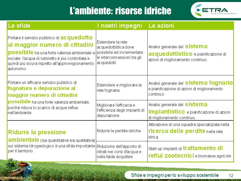 Sfide e impegni per lo sviluppo sostenibile 12 Lambiente: risorse idriche
