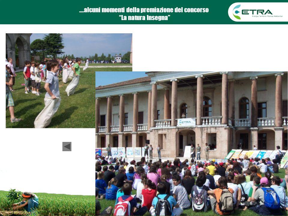 Sfide e impegni per lo sviluppo sostenibile 16.…alcuni momenti della premiazione del concorso La natura Insegna