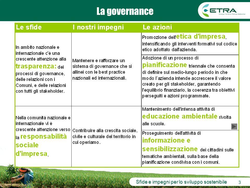 Sfide e impegni per lo sviluppo sostenibile 4 Sommario La governance Le persone che lavorano in azienda Lambiente I Comuni Sfide, impegni, azioni che riguardano… Gli utenti