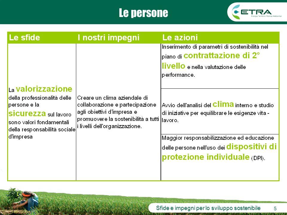 Sfide e impegni per lo sviluppo sostenibile 5 Le persone