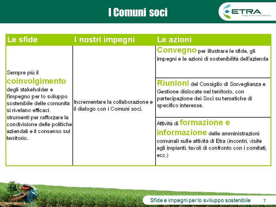 Sfide e impegni per lo sviluppo sostenibile 8 Sommario La governance Le persone che lavorano in azienda Lambiente I Comuni Sfide, impegni, azioni che riguardano… Gli utenti