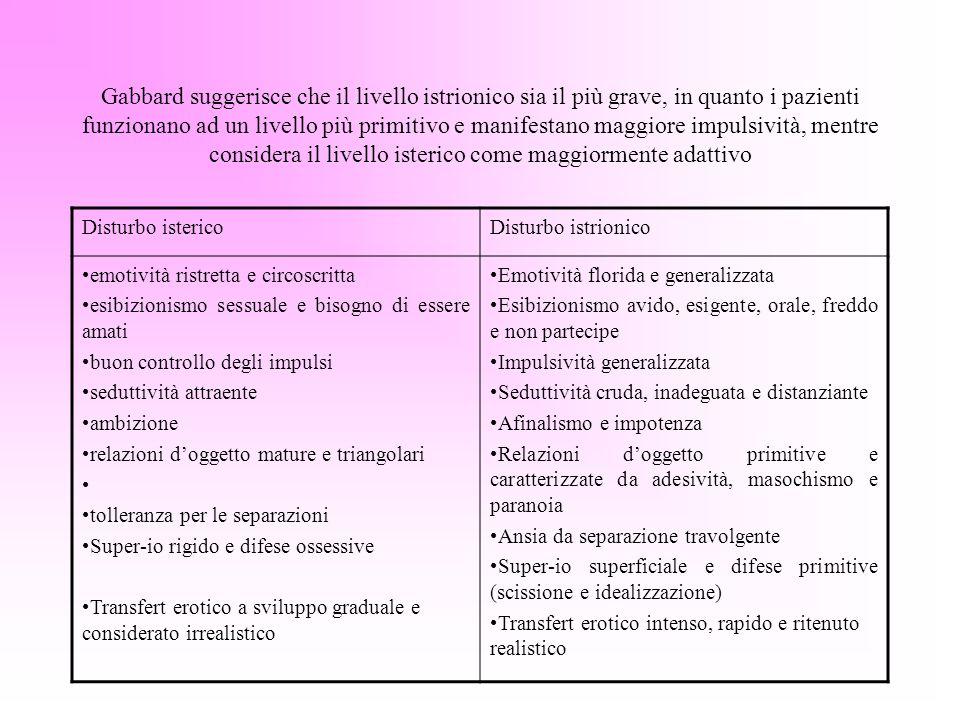 Gabbard suggerisce che il livello istrionico sia il più grave, in quanto i pazienti funzionano ad un livello più primitivo e manifestano maggiore impu