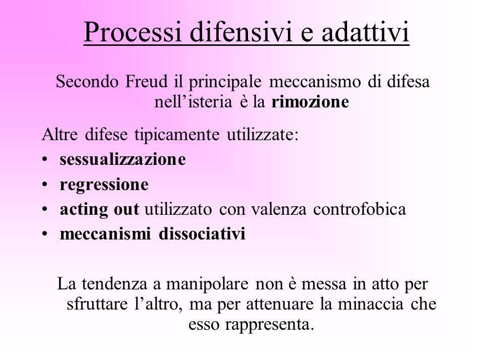 Processi difensivi e adattivi Secondo Freud il principale meccanismo di difesa nellisteria è la rimozione Altre difese tipicamente utilizzate: sessual