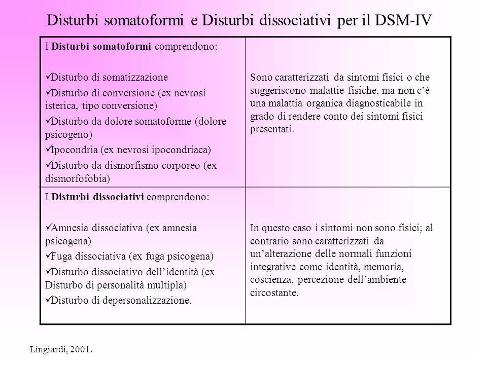 Disturbi somatoformi e Disturbi dissociativi per il DSM-IV I Disturbi somatoformi comprendono: Disturbo di somatizzazione Disturbo di conversione (ex
