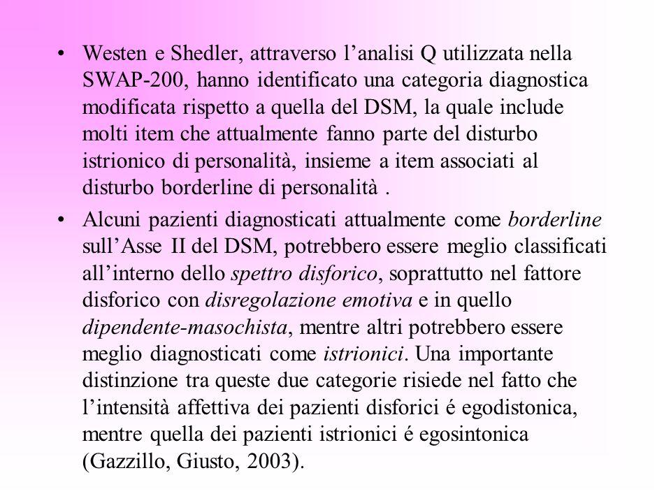 Westen e Shedler, attraverso lanalisi Q utilizzata nella SWAP-200, hanno identificato una categoria diagnostica modificata rispetto a quella del DSM,