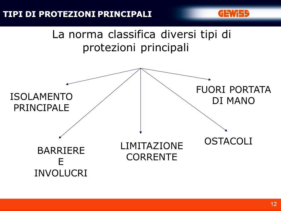 12 La norma classifica diversi tipi di protezioni principali ISOLAMENTO PRINCIPALE BARRIERE E INVOLUCRI OSTACOLI TIPI DI PROTEZIONI PRINCIPALI LIMITAZ