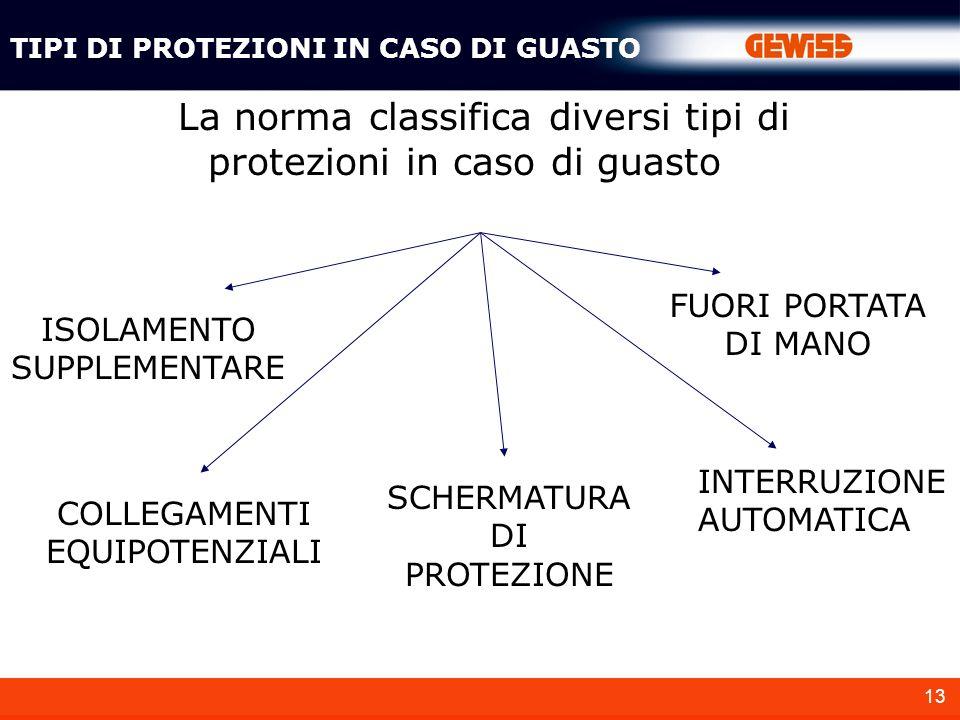 13 La norma classifica diversi tipi di protezioni in caso di guasto ISOLAMENTO SUPPLEMENTARE COLLEGAMENTI EQUIPOTENZIALI INTERRUZIONE AUTOMATICA TIPI