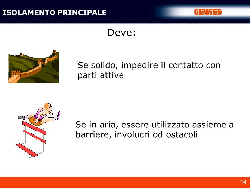 14 Deve: Se solido, impedire il contatto con parti attive Se in aria, essere utilizzato assieme a barriere, involucri od ostacoli ISOLAMENTO PRINCIPAL
