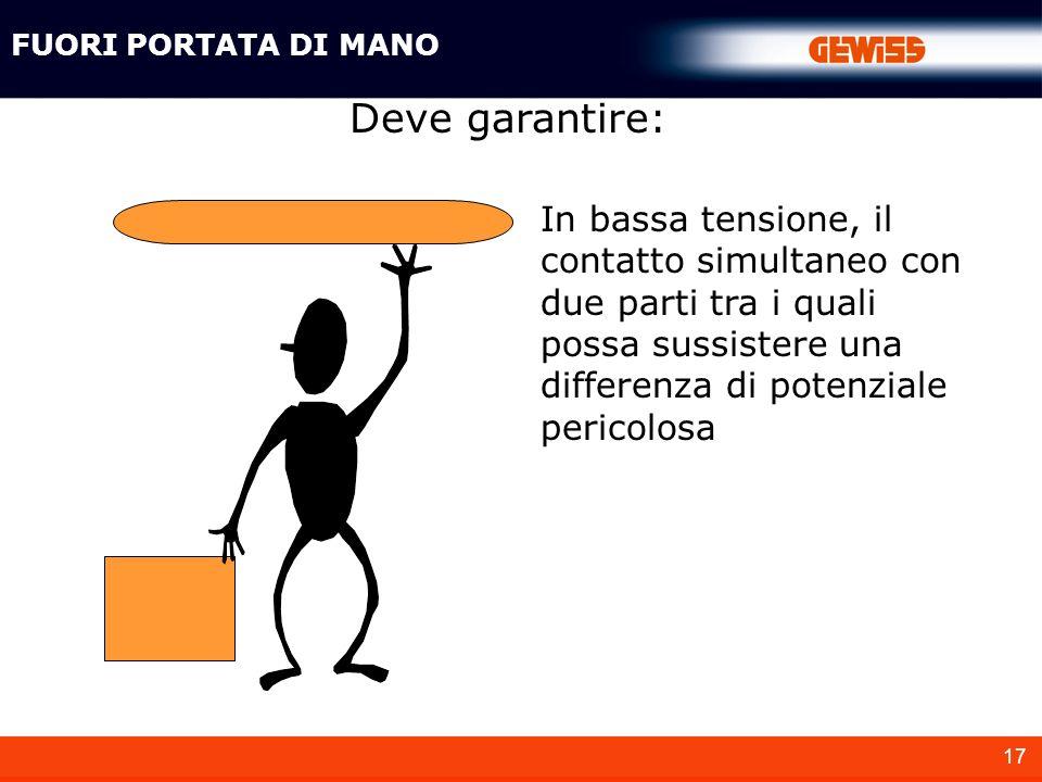 17 Deve garantire: In bassa tensione, il contatto simultaneo con due parti tra i quali possa sussistere una differenza di potenziale pericolosa FUORI