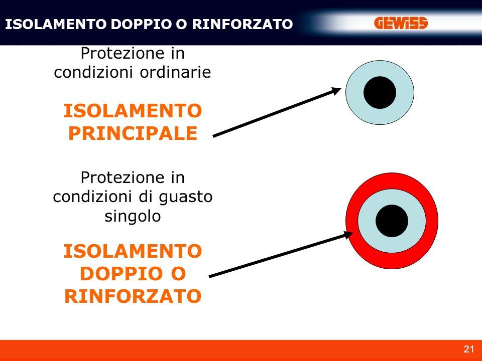 21 ISOLAMENTO DOPPIO O RINFORZATO Protezione in condizioni ordinarie Protezione in condizioni di guasto singolo ISOLAMENTO PRINCIPALE ISOLAMENTO DOPPI
