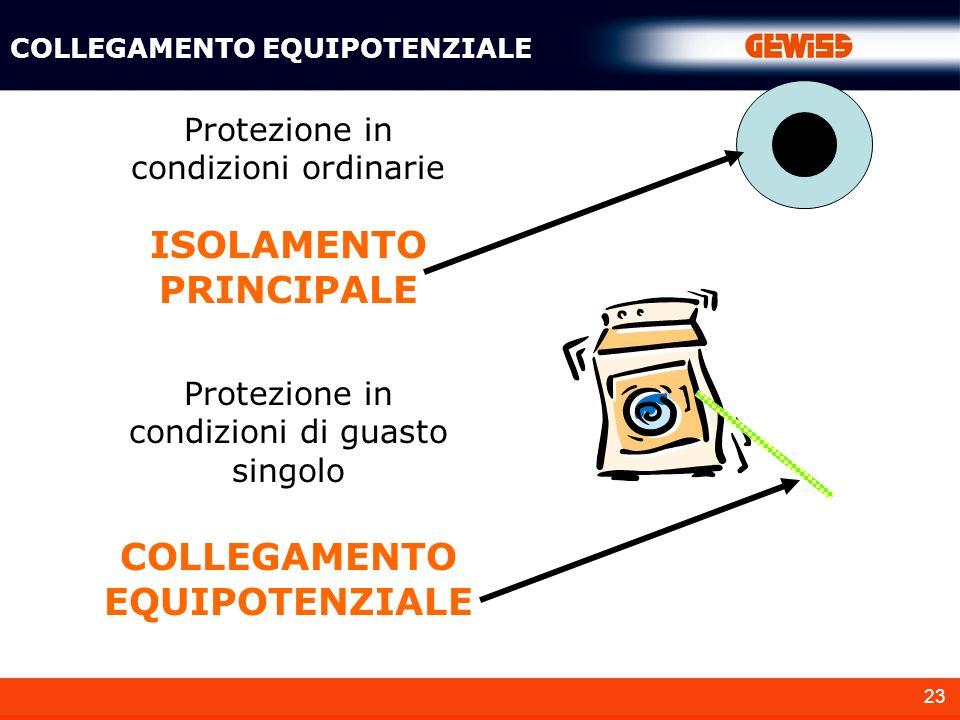 23 COLLEGAMENTO EQUIPOTENZIALE Protezione in condizioni ordinarie Protezione in condizioni di guasto singolo ISOLAMENTO PRINCIPALE COLLEGAMENTO EQUIPO
