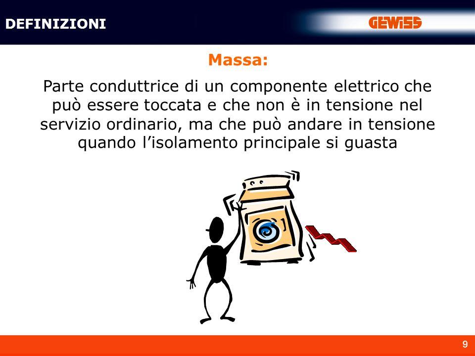 9 Massa: DEFINIZIONI Parte conduttrice di un componente elettrico che può essere toccata e che non è in tensione nel servizio ordinario, ma che può an