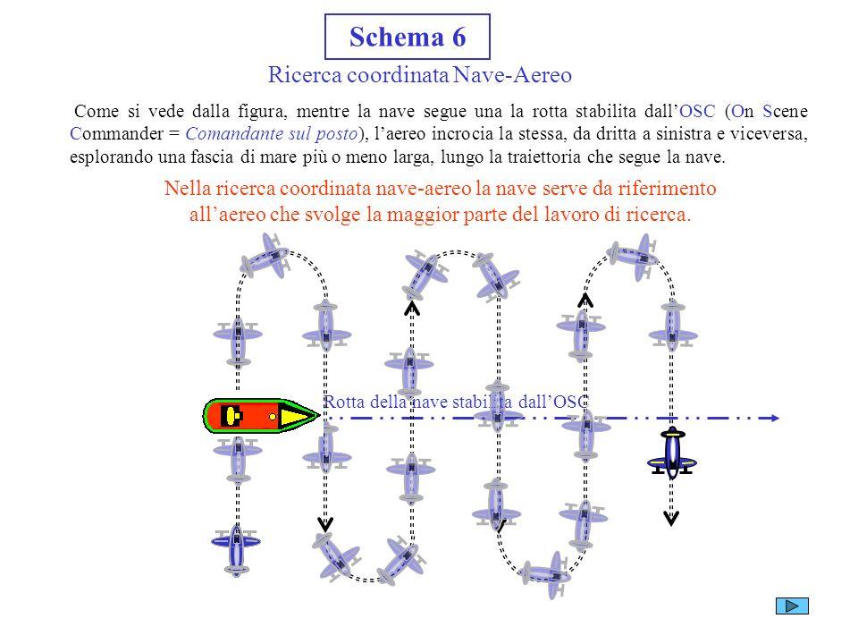 Schema 5 Ricerca a percorsi paralleli (5 o più navi) Percorso 2 PdR Direzione della Deriva Percorso 4 Percorso 1 Percorso 3 4 mg Percorso 5 Percorso 6
