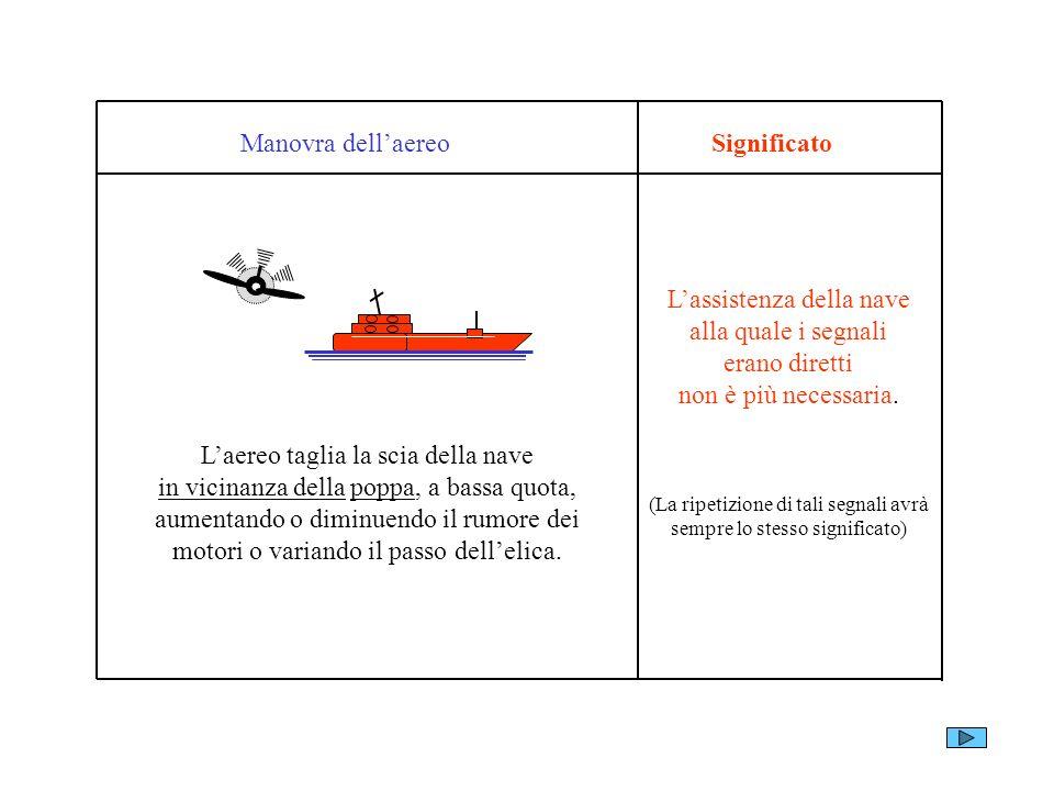 Laereo descrive almeno un cerchio attorno alla nave. Segnali usati da un aereo che effettua operazioni SAR per guidare le navi verso una nave, un aere