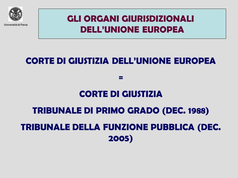 Università di Pavia CORTE DI GIUSTIZIA DELLUNIONE EUROPEA = CORTE DI GIUSTIZIA TRIBUNALE DI PRIMO GRADO (DEC. 1988) TRIBUNALE DELLA FUNZIONE PUBBLICA