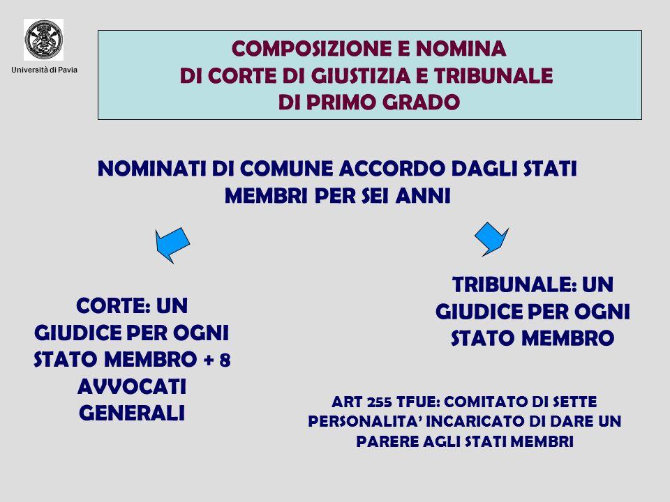 Università di Pavia NOMINATI DI COMUNE ACCORDO DAGLI STATI MEMBRI PER SEI ANNI CORTE: UN GIUDICE PER OGNI STATO MEMBRO + 8 AVVOCATI GENERALI TRIBUNALE