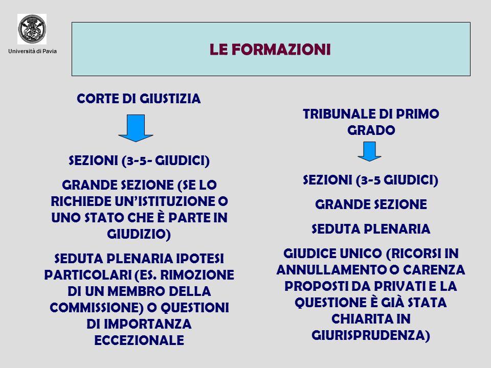 Università di Pavia LE FORMAZIONI CORTE DI GIUSTIZIA TRIBUNALE DI PRIMO GRADO SEZIONI (3-5- GIUDICI) GRANDE SEZIONE (SE LO RICHIEDE UNISTITUZIONE O UN