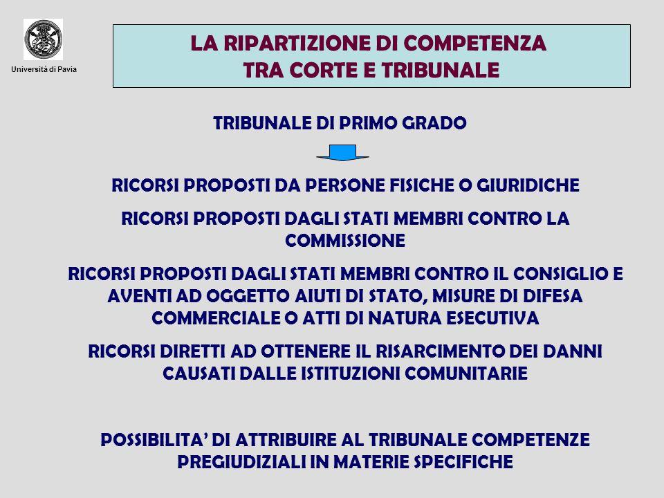 Università di Pavia TRIBUNALE DI PRIMO GRADO RICORSI PROPOSTI DA PERSONE FISICHE O GIURIDICHE RICORSI PROPOSTI DAGLI STATI MEMBRI CONTRO LA COMMISSION