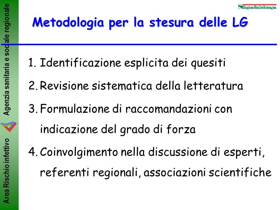 Agenzia sanitaria e sociale regionale Area Rischio infettivo Metodologia per la stesura delle LG 1.Identificazione esplicita dei quesiti 2.Revisione s
