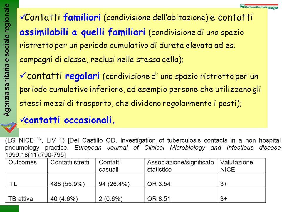 Agenzia sanitaria e sociale regionale Area Rischio infettivo Contatti familiari (condivisione dellabitazione) e contatti assimilabili a quelli familia