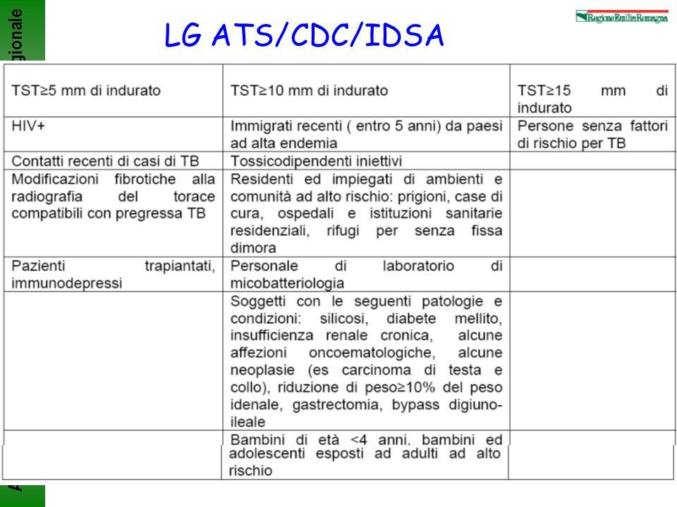 Agenzia sanitaria e sociale regionale Area Rischio infettivo LG ATS/CDC/IDSA