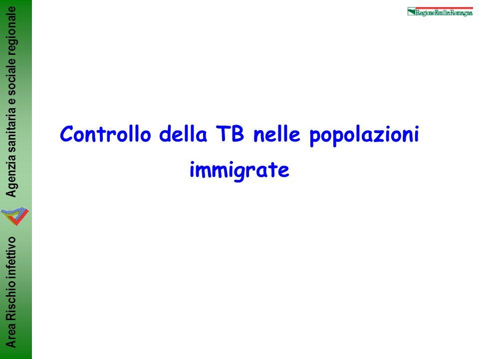Agenzia sanitaria e sociale regionale Area Rischio infettivo Controllo della TB nelle popolazioni immigrate
